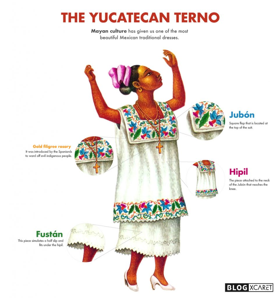 typical Yucatecan folk costume
