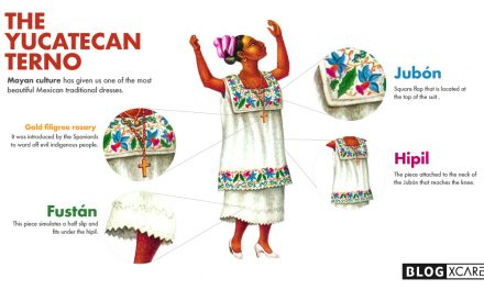 Elements that make up the typical Yucatecan folk costume