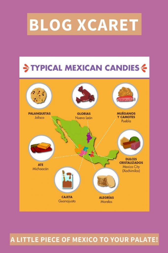 Typical Mexican candies flavors and where to find them