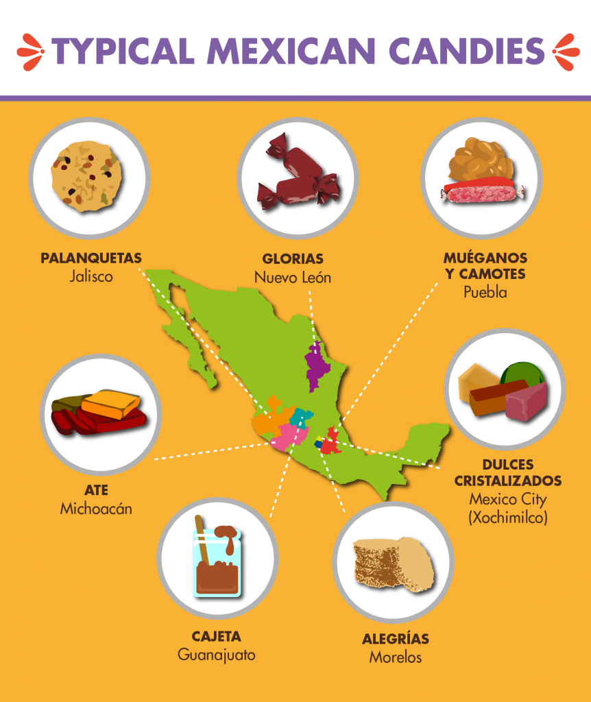 typical-mexican-candies