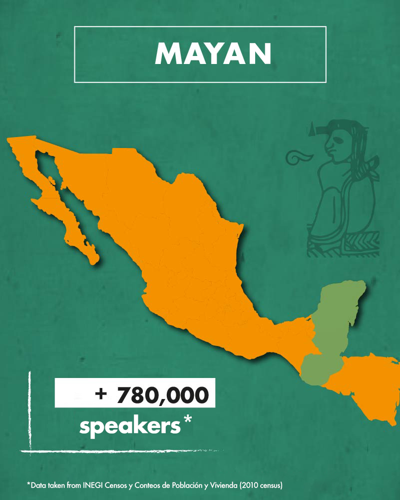 map-of-indigenous-languages-in-mexico-mayan