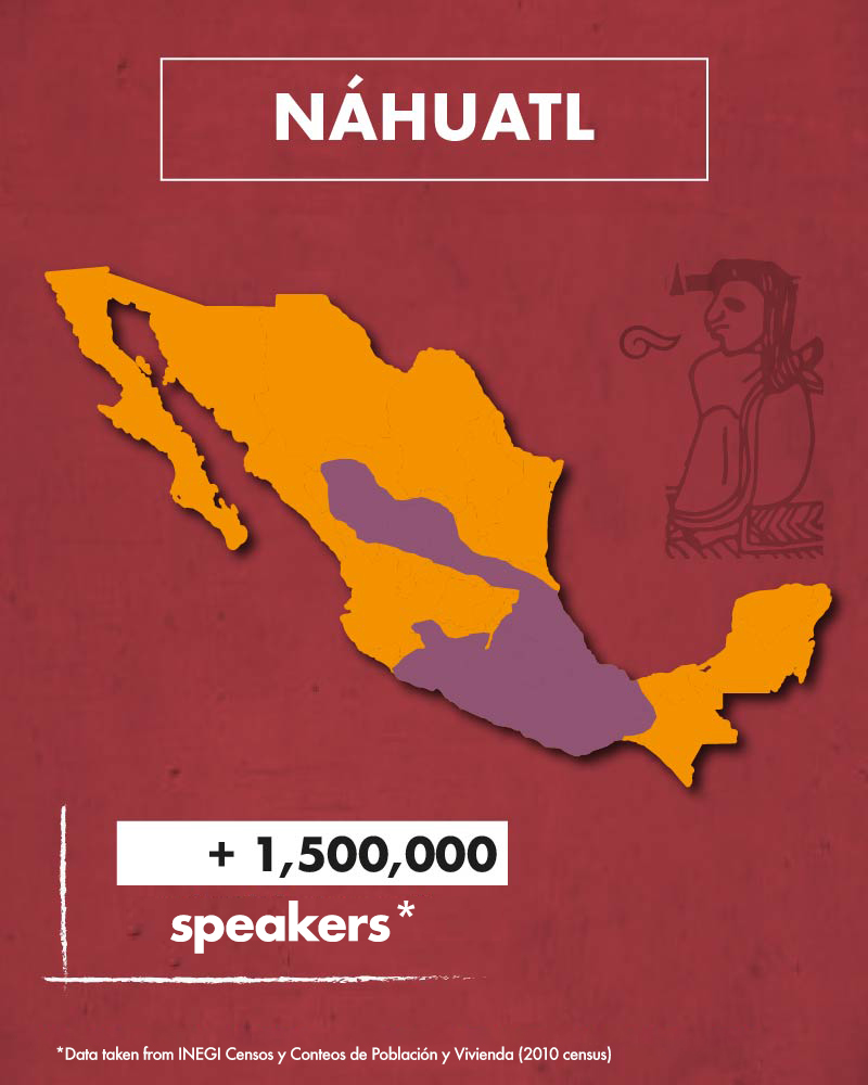 indigenous-languages-in-mexico-nahuatl