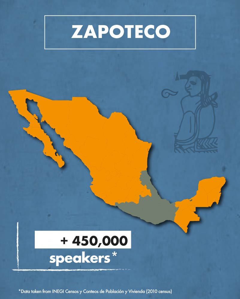 map-zapoteco